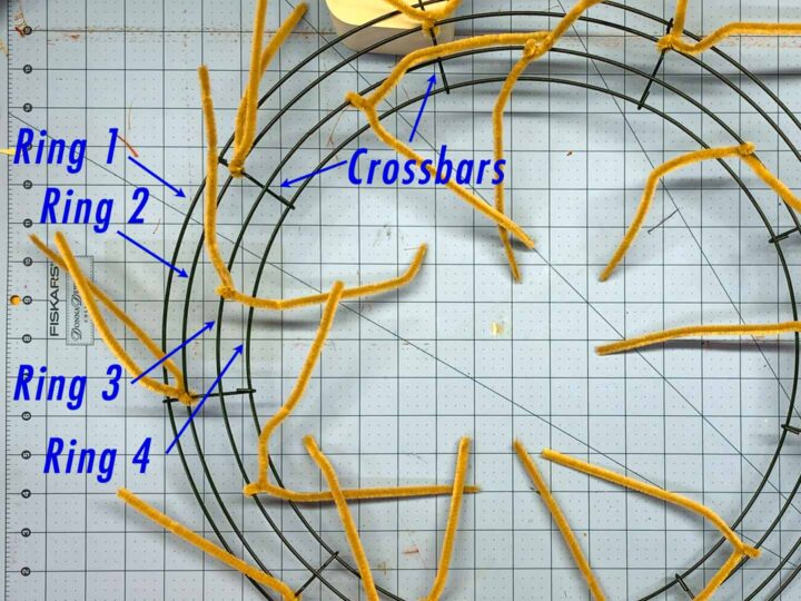 Labels on a wreath form (Ring 1 is the outer ring and Ring 4 is the inner ring). The crossbars go across all the rings.